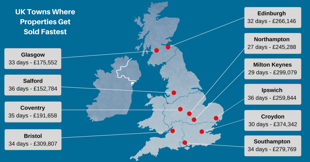 The UK Towns Where Properties Get Snapped Up Fastest (3)